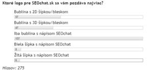 Výsledok ankety - Ktoré logo pre SEOchat.sk vybrať?